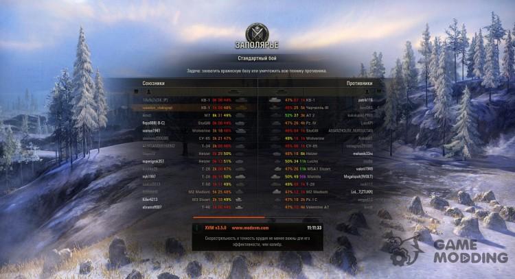 XVM v  3 5 0 and XVM Stat 1 4 2 for World Of Tanks