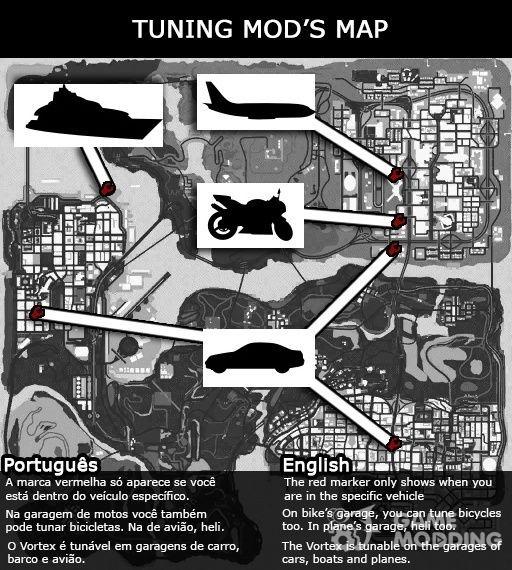 Gta San Andreas Mod Garage Locations