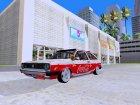 Volkswagen Gol Coca-Cola for GTA San Andreas top view