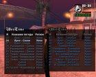 WeaTime для GTA San Andreas вид сверху