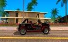 MiniCooper Tuning HOVADO 1 (MaxiPervers.cz) v.2 для GTA San Andreas вид изнутри