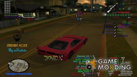Indicators for GTA San Andreas