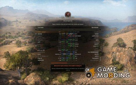 Иконки танков 3-D WoT for World of Tanks