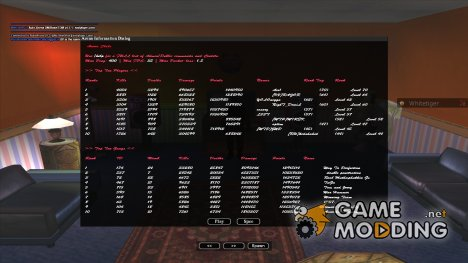 Samp-font для GTA San Andreas