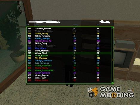 Зеленый интерфейс для сампа for GTA San Andreas