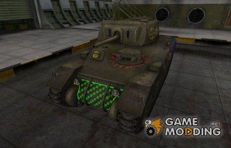 Качественные зоны пробития для Ram-II для World of Tanks