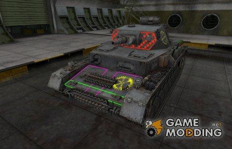 Контурные зоны пробития PzKpfw IV for World of Tanks