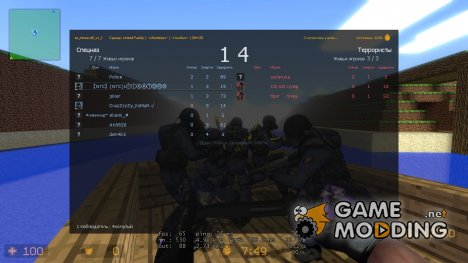 Scoreboard V1 для Counter-Strike Source