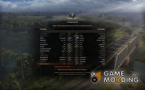 Иконки танков 3-D for World of Tanks