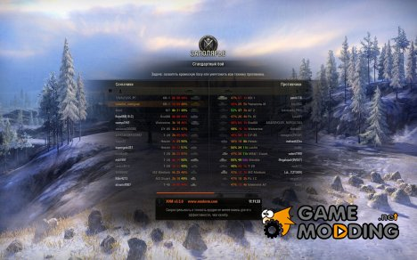 XVM v.3.5.0 и XVM Stat 1.4.2 for World of Tanks